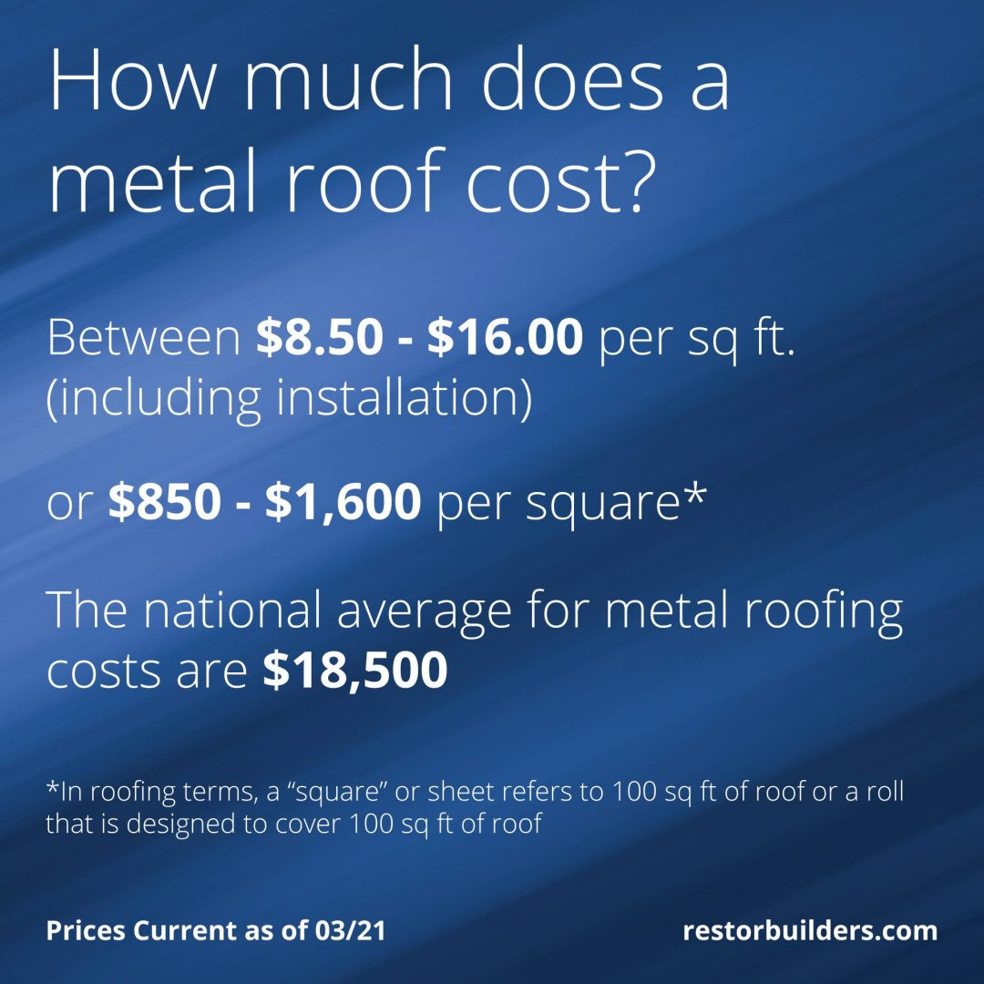 How much does a metal roof cost?