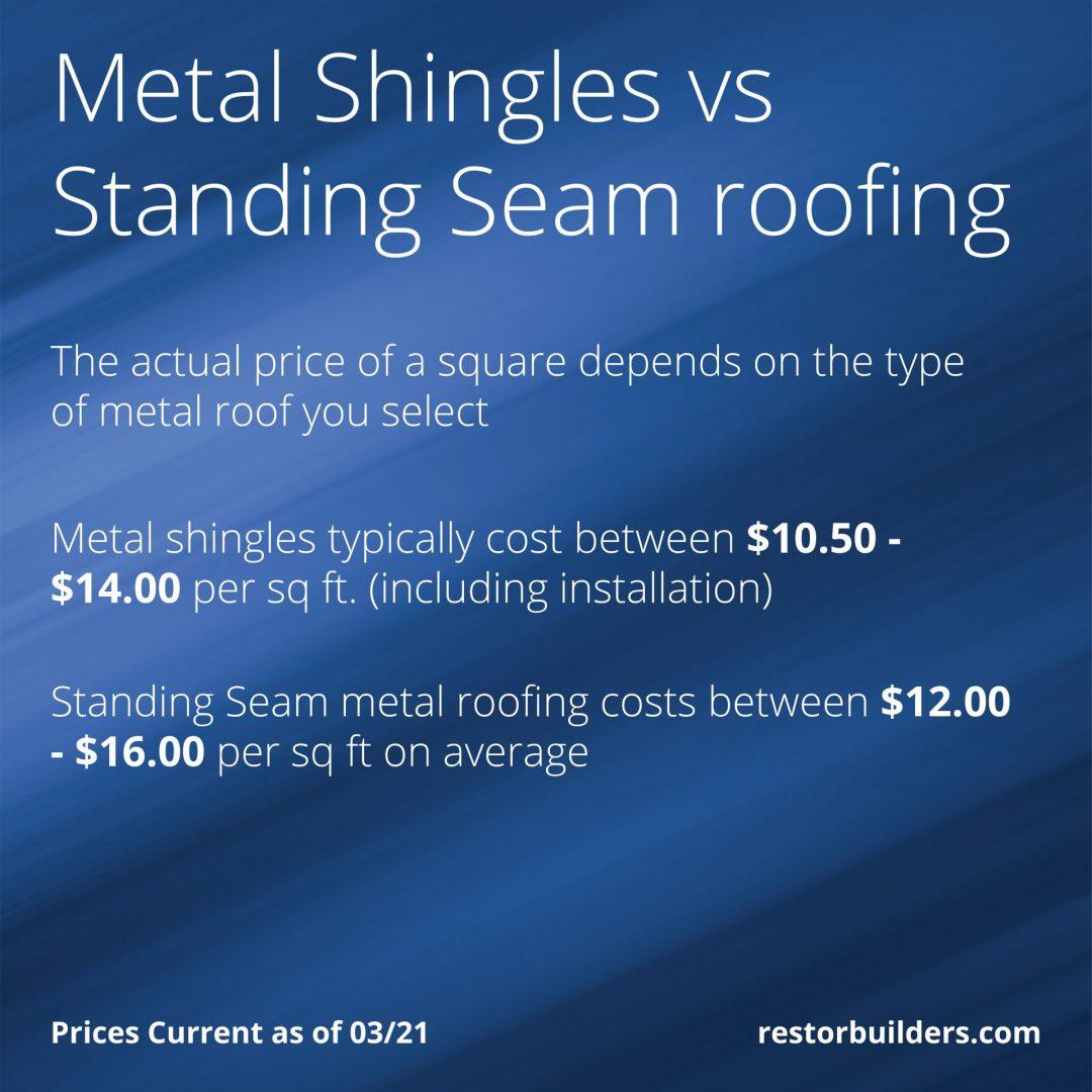 Metal Shingles vs standing seam roofing cost
