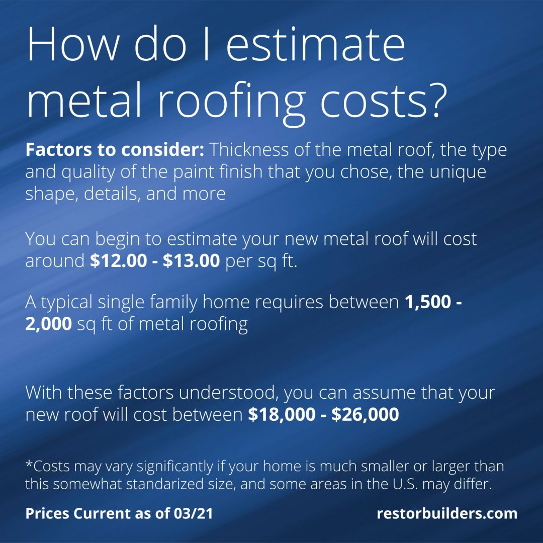 How does I estimate metal roofing costs?