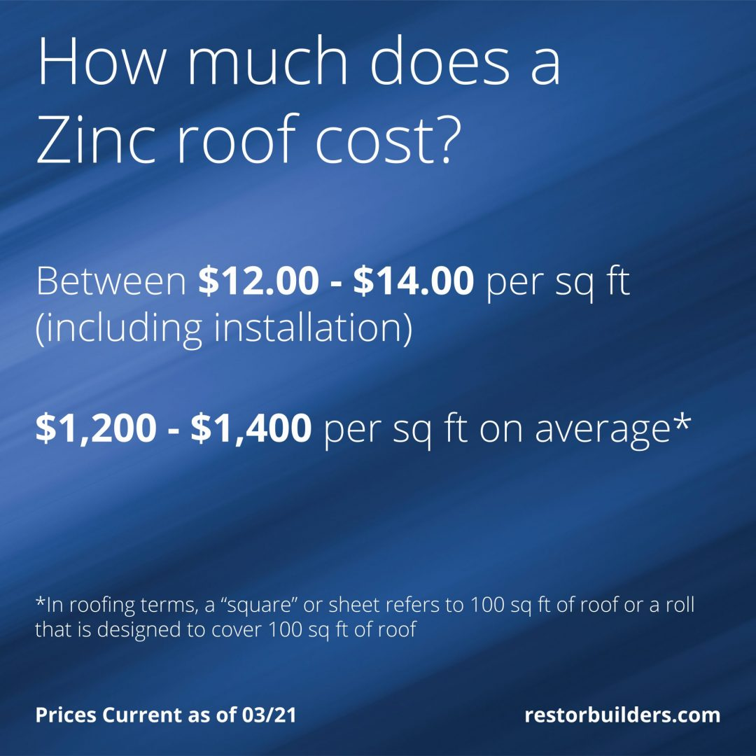 How Much Does A Zinc Roof Cost?